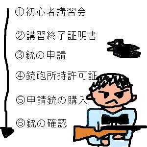 Cocolog_oekaki_2012_05_12_22_03